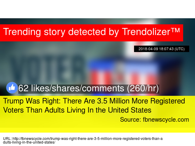 Image result for more registered voters than adults